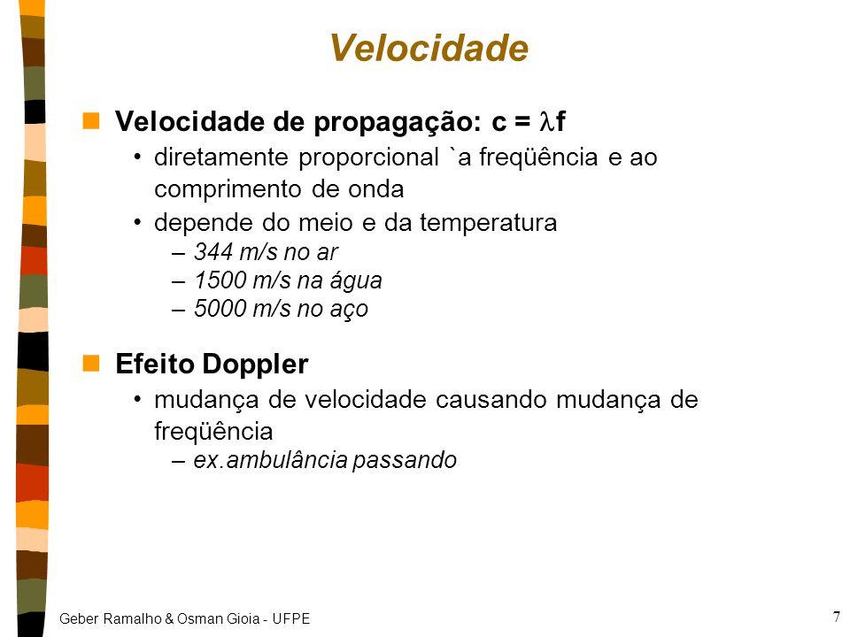 Geber Ramalho & Osman Gioia - UFPE 7 Velocidade nVelocidade de propagação: c = f diretamente proporcional `a freqüência e ao comprimento de onda depen