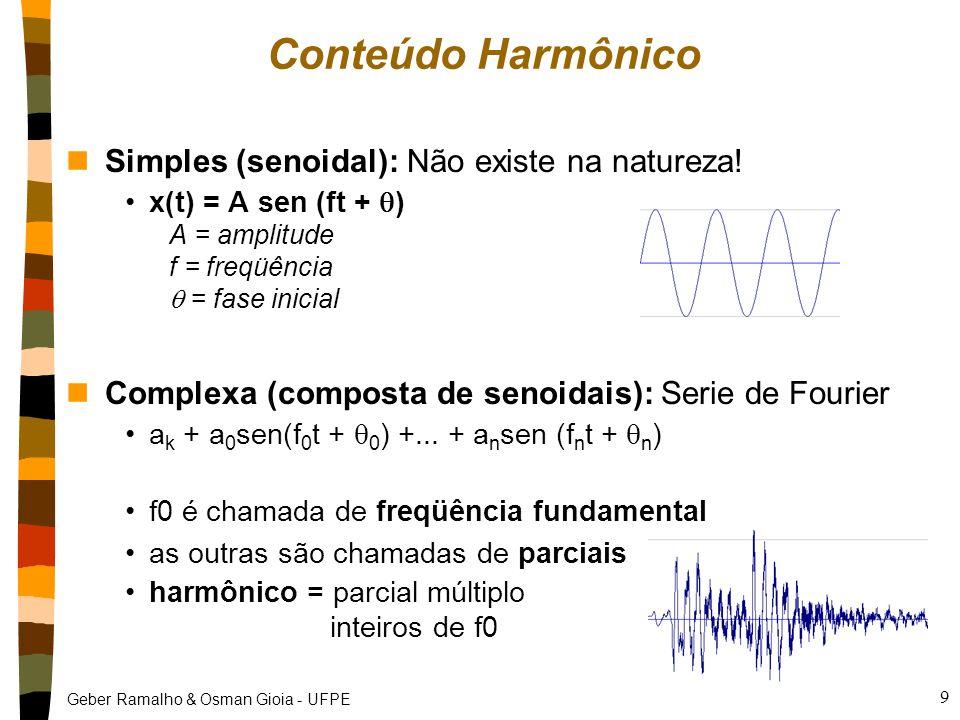 Geber Ramalho & Osman Gioia - UFPE 20 relação sinal-ruído nRelação sinal-ruído (Signal-to-Noise Ratio) deve ser a maior possível –Fita cassete NSR = 50 dB –CD NSR = 90 dB nDepende dos meios de armazenamento e/ou captação nDepende da dinâmica do sinal de áudio dinâmica: variação de volume sinais de baixa potência podem ser mascarados pelo ruído.