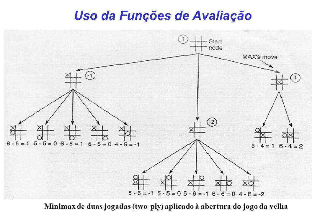 Uso da Funções de Avaliação Minimax de duas jogadas (two-ply) aplicado à abertura do jogo da velha