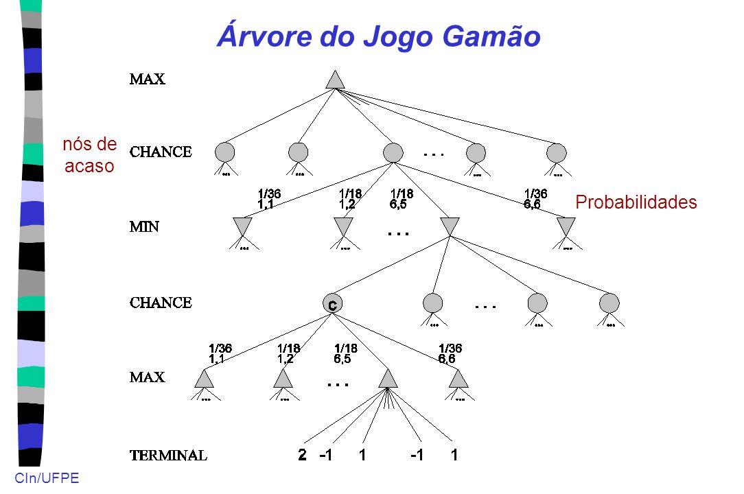 CIn/UFPE Árvore do Jogo Gamão nós de acaso Probabilidades