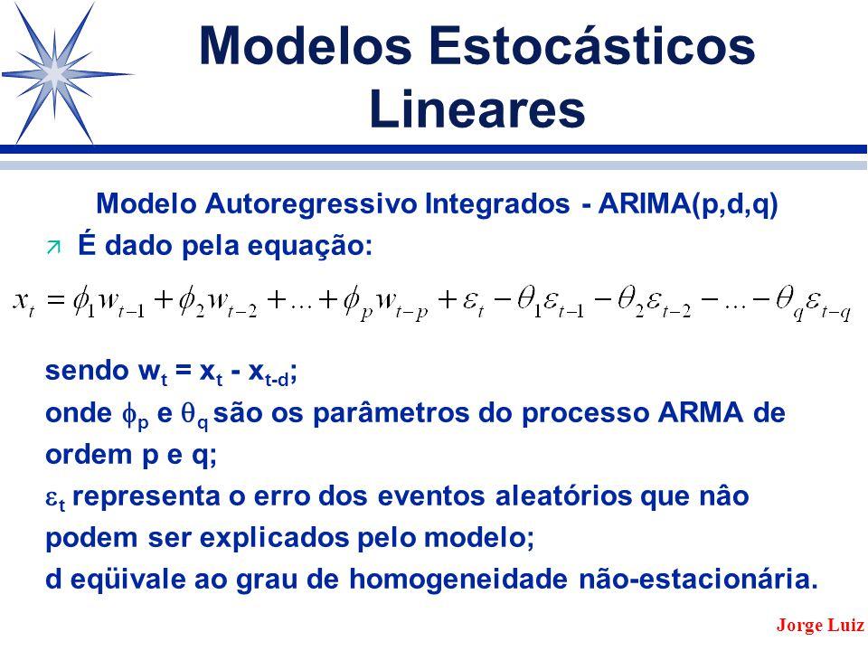 Modelos Estocásticos Lineares Modelo Autoregressivo Integrados - ARIMA(p,d,q) ä É dado pela equação: sendo w t = x t - x t-d ; onde  p e  q são os parâmetros do processo ARMA de ordem p e q;  t representa o erro dos eventos aleatórios que nâo podem ser explicados pelo modelo; d eqüivale ao grau de homogeneidade não-estacionária.