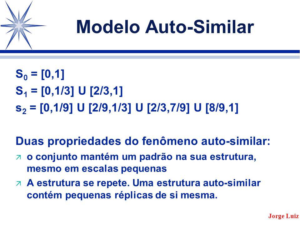 Modelo Auto-Similar S 0 = [0,1] S 1 = [0,1/3] U [2/3,1] s 2 = [0,1/9] U [2/9,1/3] U [2/3,7/9] U [8/9,1] Duas propriedades do fenômeno auto-similar: ä o conjunto mantém um padrão na sua estrutura, mesmo em escalas pequenas ä A estrutura se repete.
