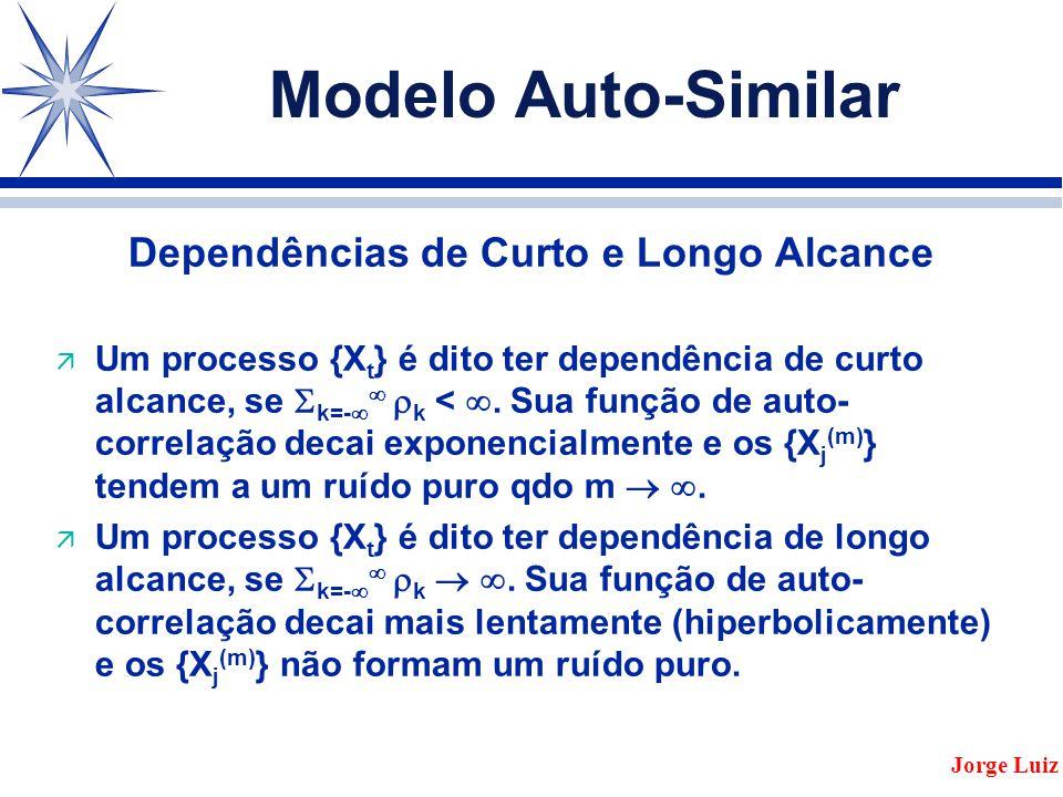 Modelo Auto-Similar Dependências de Curto e Longo Alcance ä Um processo {X t } é dito ter dependência de curto alcance, se  k=-    k < .