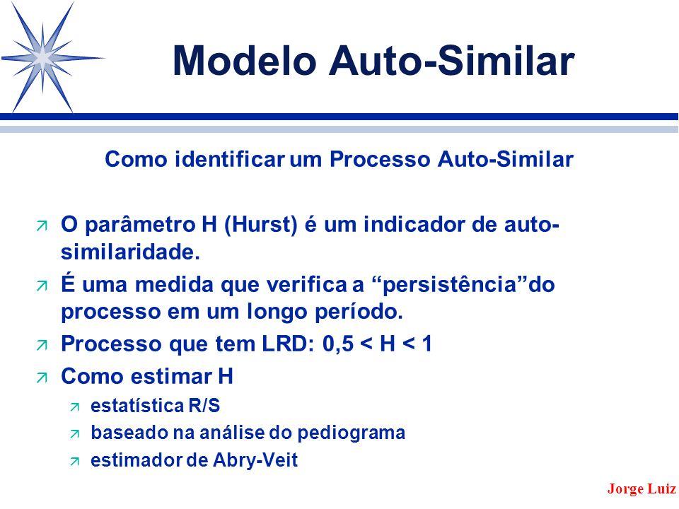 Modelo Auto-Similar Como identificar um Processo Auto-Similar ä O parâmetro H (Hurst) é um indicador de auto- similaridade.