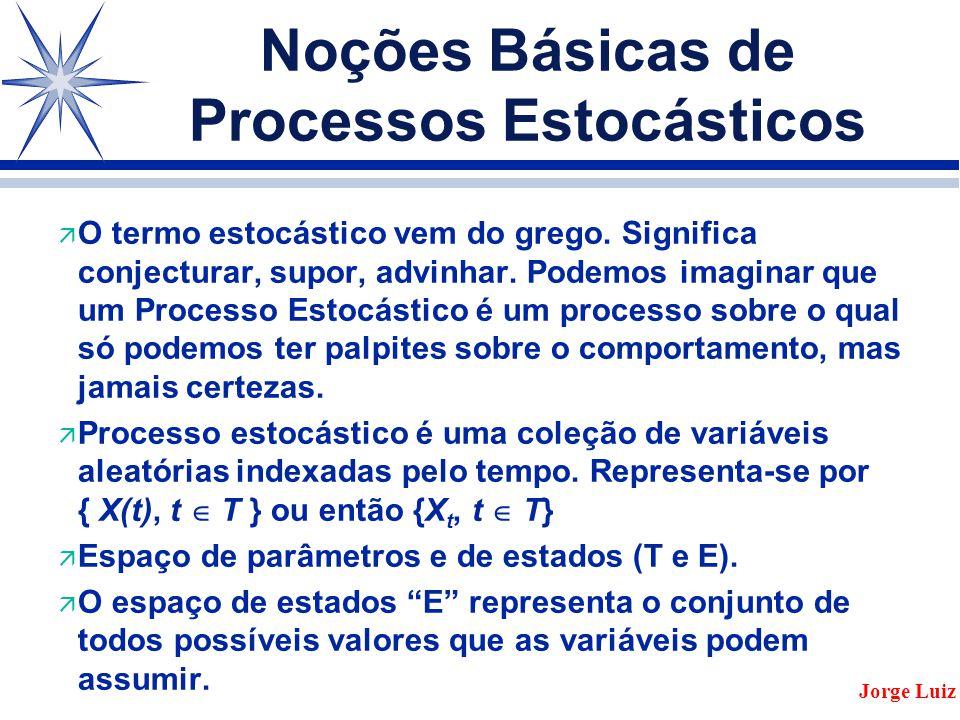Noções Básicas de Processos Estocásticos ä O termo estocástico vem do grego.