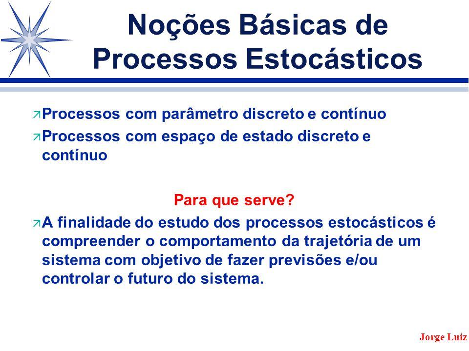 Noções Básicas de Processos Estocásticos ä Processos com parâmetro discreto e contínuo ä Processos com espaço de estado discreto e contínuo Para que serve.