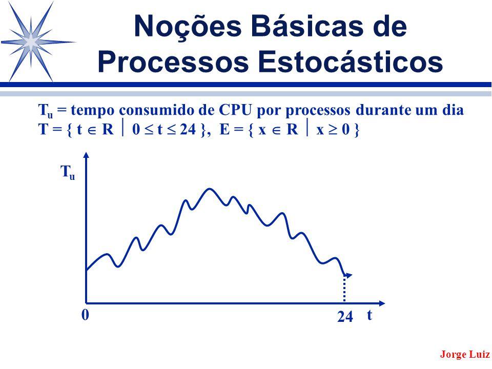 Noções Básicas de Processos Estocásticos Jorge Luiz TuTu t T u = tempo consumido de CPU por processos durante um dia T = { t  R  0  t  24 }, E = { x  R  x  0 } 0 24