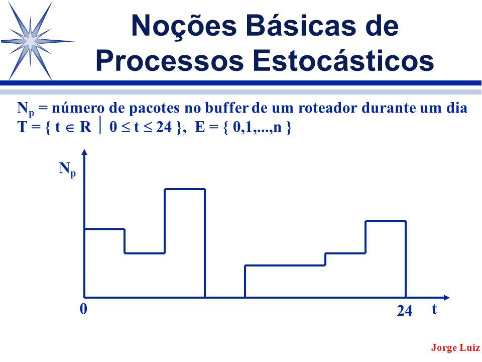 Noções Básicas de Processos Estocásticos Jorge Luiz NpNp t N p = número de pacotes no buffer de um roteador durante um dia T = { t  R  0  t  24 }, E = { 0,1,...,n } 0 24