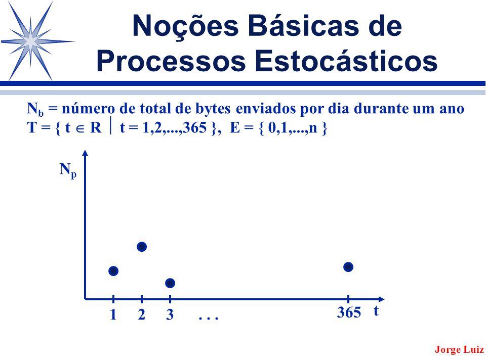 Noções Básicas de Processos Estocásticos Jorge Luiz NpNp t N b = número de total de bytes enviados por dia durante um ano T = { t  R  t = 1,2,...,365 }, E = { 0,1,...,n } 365 1 2 3...