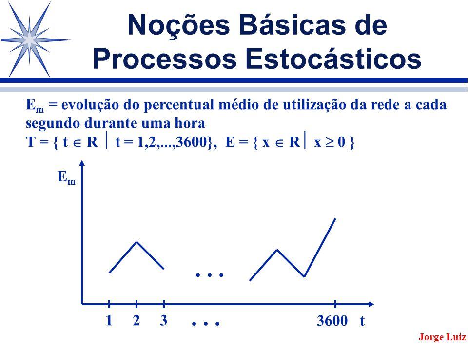 Noções Básicas de Processos Estocásticos Jorge Luiz EmEm t E m = evolução do percentual médio de utilização da rede a cada segundo durante uma hora T = { t  R  t = 1,2,...,3600}, E = { x  R  x  0 } 3600 1 2 3......