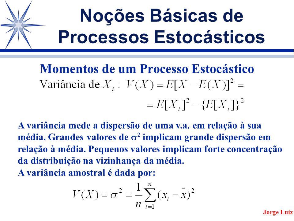 Noções Básicas de Processos Estocásticos Jorge Luiz Momentos de um Processo Estocástico A variância mede a dispersão de uma v.a.