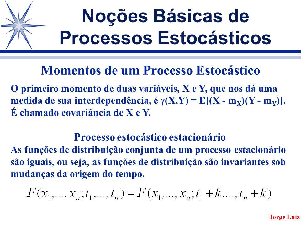 Noções Básicas de Processos Estocásticos Jorge Luiz Momentos de um Processo Estocástico O primeiro momento de duas variáveis, X e Y, que nos dá uma medida de sua interdependência, é  (X,Y) = E[(X - m X )(Y - m Y )].