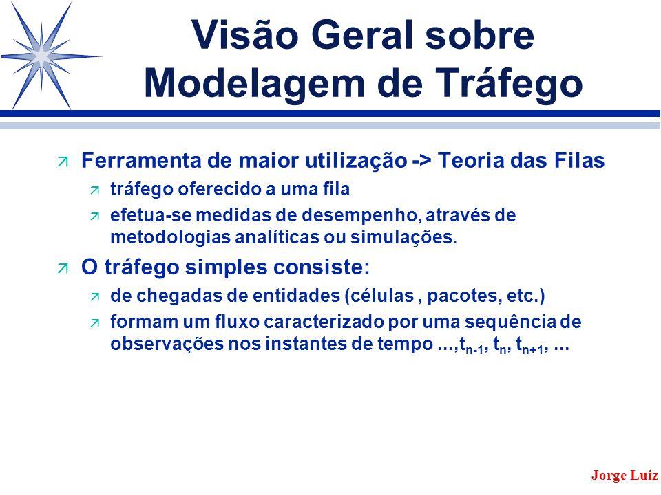 Visão Geral sobre Modelagem de Tráfego ä Ferramenta de maior utilização -> Teoria das Filas ä tráfego oferecido a uma fila ä efetua-se medidas de desempenho, através de metodologias analíticas ou simulações.