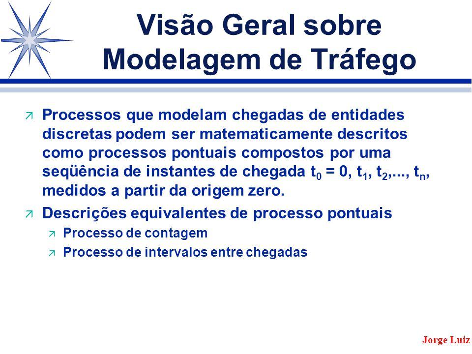 Visão Geral sobre Modelagem de Tráfego ä Processos que modelam chegadas de entidades discretas podem ser matematicamente descritos como processos pontuais compostos por uma seqüência de instantes de chegada t 0 = 0, t 1, t 2,..., t n, medidos a partir da origem zero.