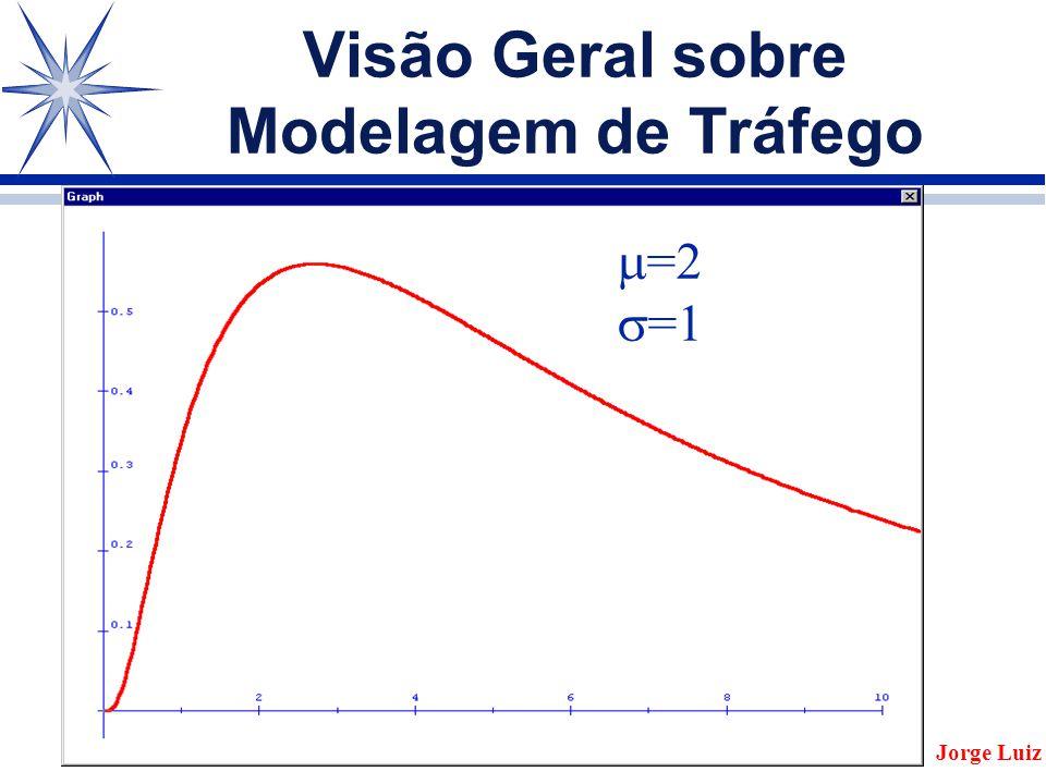 Visão Geral sobre Modelagem de Tráfego Jorge Luiz  =2  =1