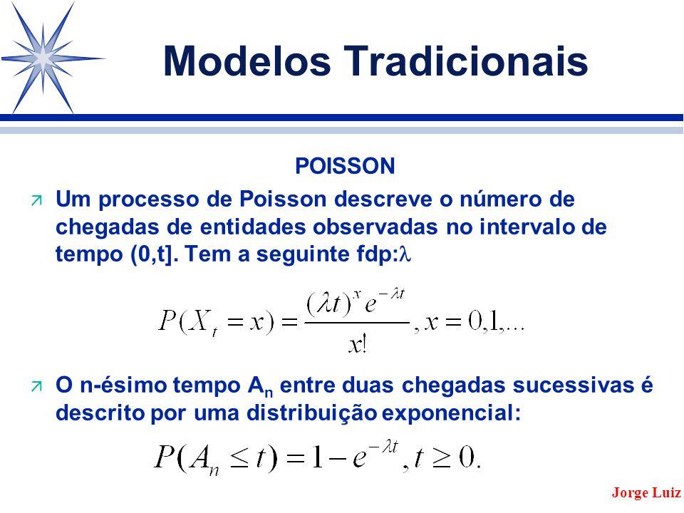 Modelos Tradicionais POISSON ä Um processo de Poisson descreve o número de chegadas de entidades observadas no intervalo de tempo (0,t].