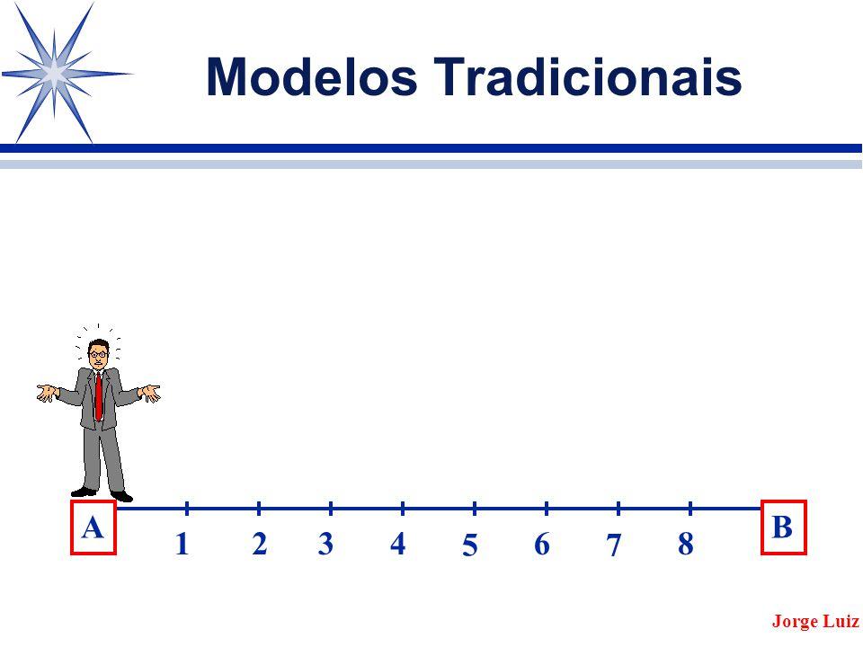 Modelos Tradicionais Jorge Luiz AB 234 5 6 7 81