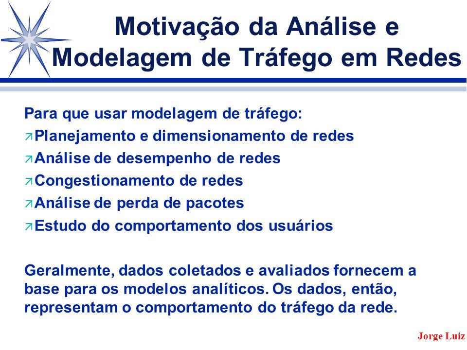 Modelos Modelo Auto-Similar Jorge Luiz