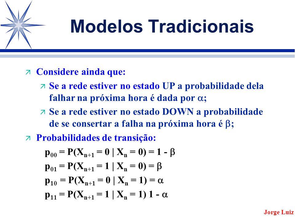 Modelos Tradicionais ä Considere ainda que: ä Se a rede estiver no estado UP a probabilidade dela falhar na próxima hora é dada por  ; ä Se a rede estiver no estado DOWN a probabilidade de se consertar a falha na próxima hora é  ; ä Probabilidades de transição: p 00 = P(X n+1 = 0 | X n = 0) = 1 -  p 01 = P(X n+1 = 1 | X n = 0) =  p 10 = P(X n+1 = 0 | X n = 1) =  p 11 = P(X n+1 = 1 | X n = 1) 1 -  Jorge Luiz