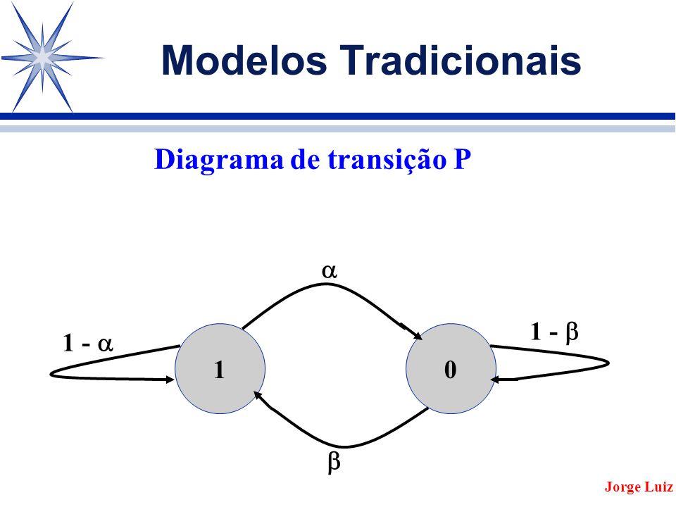 Modelos Tradicionais Diagrama de transição P Jorge Luiz 10  1 -   1 - 
