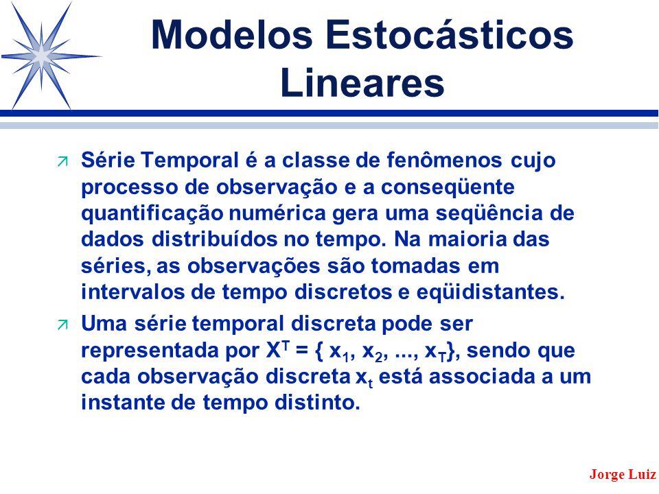 Modelos Estocásticos Lineares ä Série Temporal é a classe de fenômenos cujo processo de observação e a conseqüente quantificação numérica gera uma seqüência de dados distribuídos no tempo.