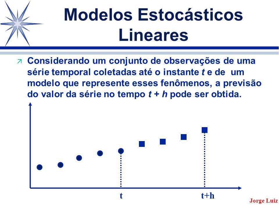 Modelos Estocásticos Lineares ä Considerando um conjunto de observações de uma série temporal coletadas até o instante t e de um modelo que represente esses fenômenos, a previsão do valor da série no tempo t + h pode ser obtida.