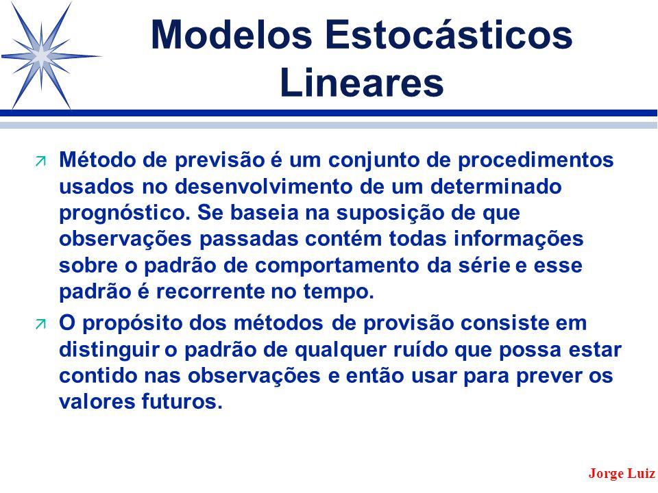 Modelos Estocásticos Lineares ä Método de previsão é um conjunto de procedimentos usados no desenvolvimento de um determinado prognóstico.