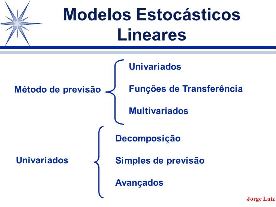 Modelos Estocásticos Lineares Método de previsão Jorge Luiz Univariados Funções de Transferência Multivariados Univariados Decomposição Simples de previsão Avançados