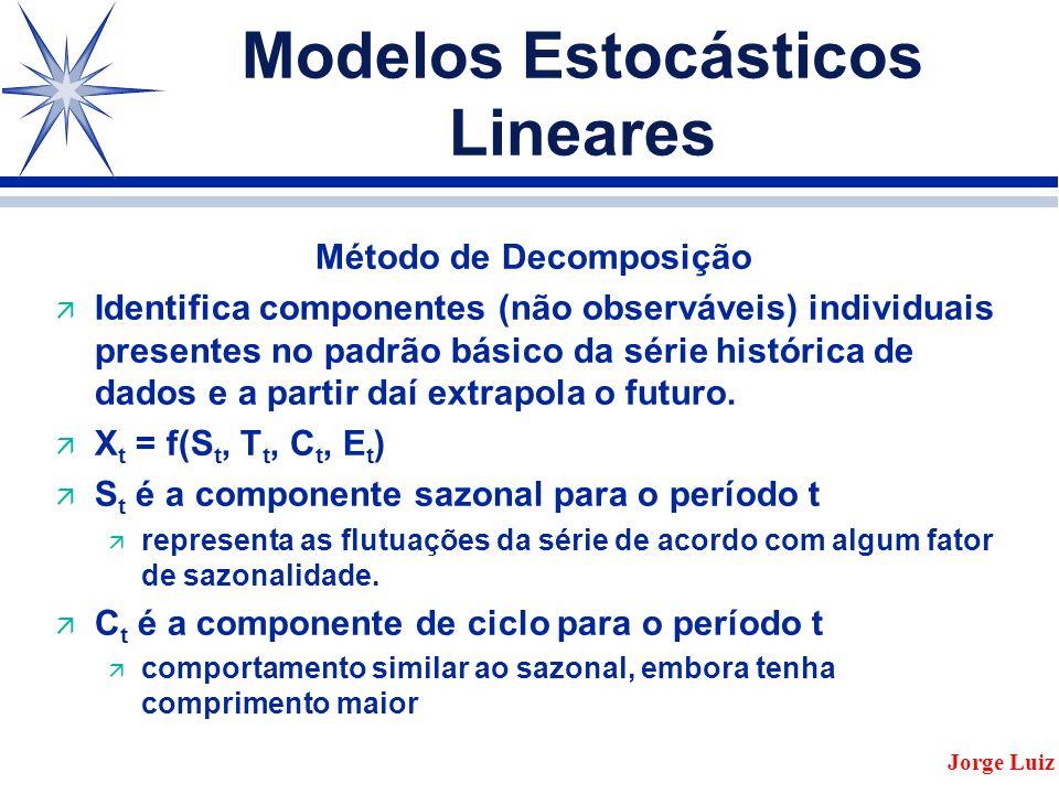 Modelos Estocásticos Lineares Método de Decomposição ä Identifica componentes (não observáveis) individuais presentes no padrão básico da série histórica de dados e a partir daí extrapola o futuro.