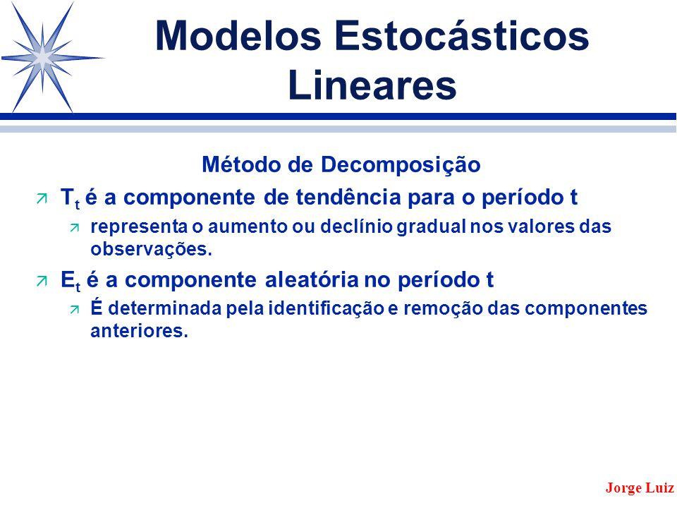 Modelos Estocásticos Lineares Método de Decomposição ä T t é a componente de tendência para o período t ä representa o aumento ou declínio gradual nos valores das observações.