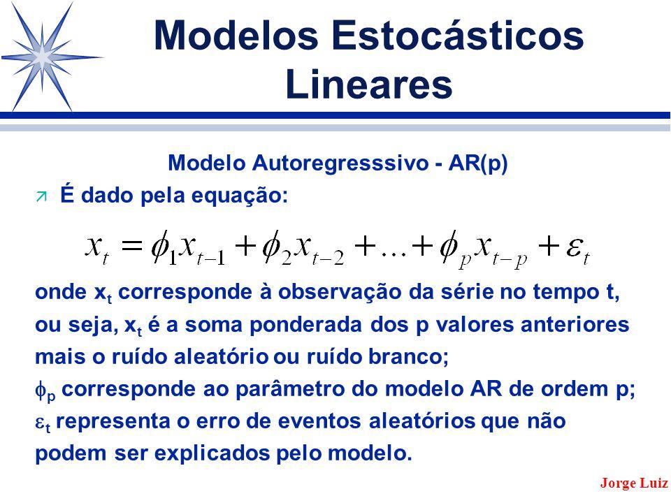 Modelos Estocásticos Lineares Modelo Autoregresssivo - AR(p) ä É dado pela equação: onde x t corresponde à observação da série no tempo t, ou seja, x t é a soma ponderada dos p valores anteriores mais o ruído aleatório ou ruído branco;  p corresponde ao parâmetro do modelo AR de ordem p;  t representa o erro de eventos aleatórios que não podem ser explicados pelo modelo.