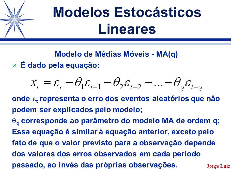 Modelos Estocásticos Lineares Modelo de Médias Móveis - MA(q) ä É dado pela equação: onde  t representa o erro dos eventos aleatórios que nâo podem ser explicados pelo modelo;  q corresponde ao parâmetro do modelo MA de ordem q; Essa equação é similar à equação anterior, exceto pelo fato de que o valor previsto para a observação depende dos valores dos erros observados em cada período passado, ao invés das próprias observações.