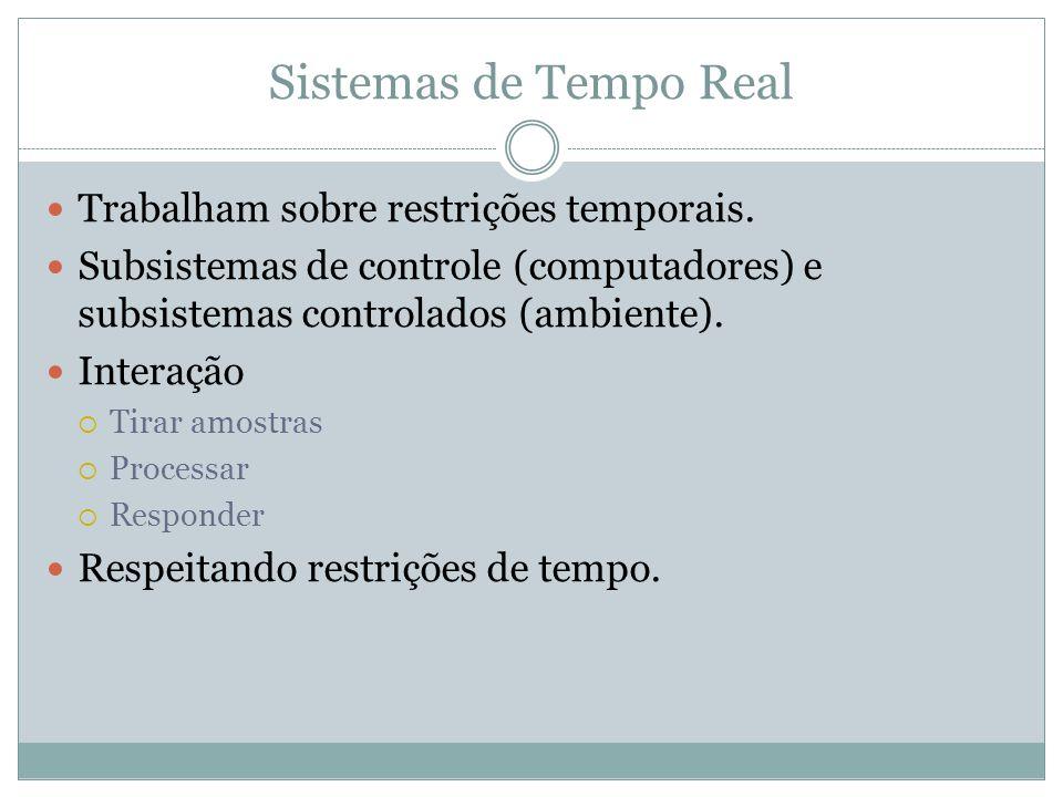 Sistemas de Tempo Real Trabalham sobre restrições temporais. Subsistemas de controle (computadores) e subsistemas controlados (ambiente). Interação 