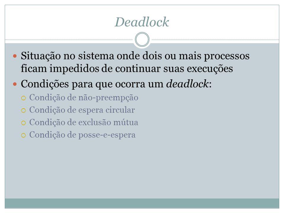 Deadlock Situação no sistema onde dois ou mais processos ficam impedidos de continuar suas execuções Condições para que ocorra um deadlock:  Condição
