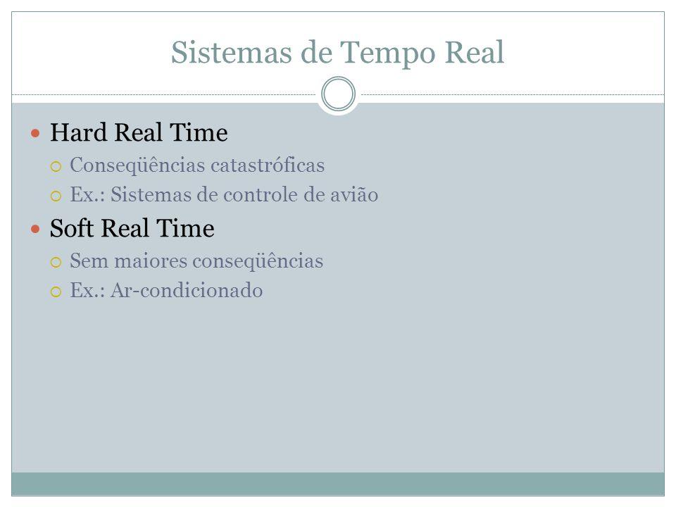Sistemas de Tempo Real Hard Real Time  Conseqüências catastróficas  Ex.: Sistemas de controle de avião Soft Real Time  Sem maiores conseqüências 