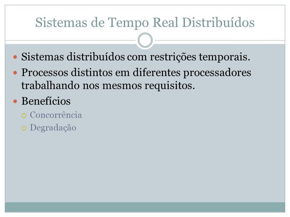 Sistemas de Tempo Real Distribuídos Sistemas distribuídos com restrições temporais. Processos distintos em diferentes processadores trabalhando nos me