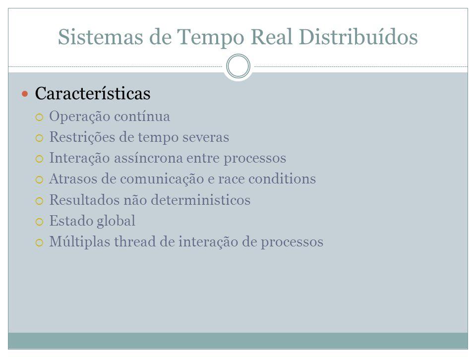 Sistemas de Tempo Real Distribuídos Características  Operação contínua  Restrições de tempo severas  Interação assíncrona entre processos  Atrasos