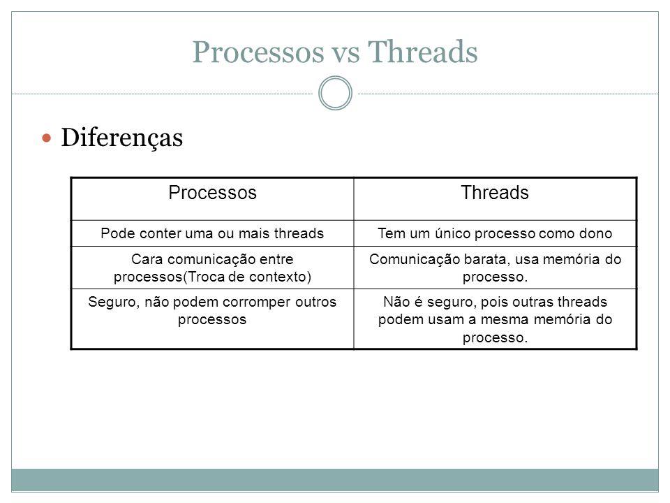 Diferenças ProcessosThreads Pode conter uma ou mais threadsTem um único processo como dono Cara comunicação entre processos(Troca de contexto) Comunic