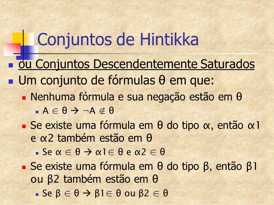 Conjuntos de Hintikka ou Conjuntos Descendentemente Saturados Um conjunto de fórmulas θ em que: Nenhuma fórmula e sua negação estão em θ A ∈ θ  ¬A ∉ θ Se existe uma fórmula em θ do tipo α, então α1 e α2 também estão em θ Se α ∈ θ  α1∈ θ e α2 ∈ θ Se existe uma fórmula em θ do tipo β, então β1 ou β2 também estão em θ Se β ∈ θ  β1∈ θ ou β2 ∈ θ