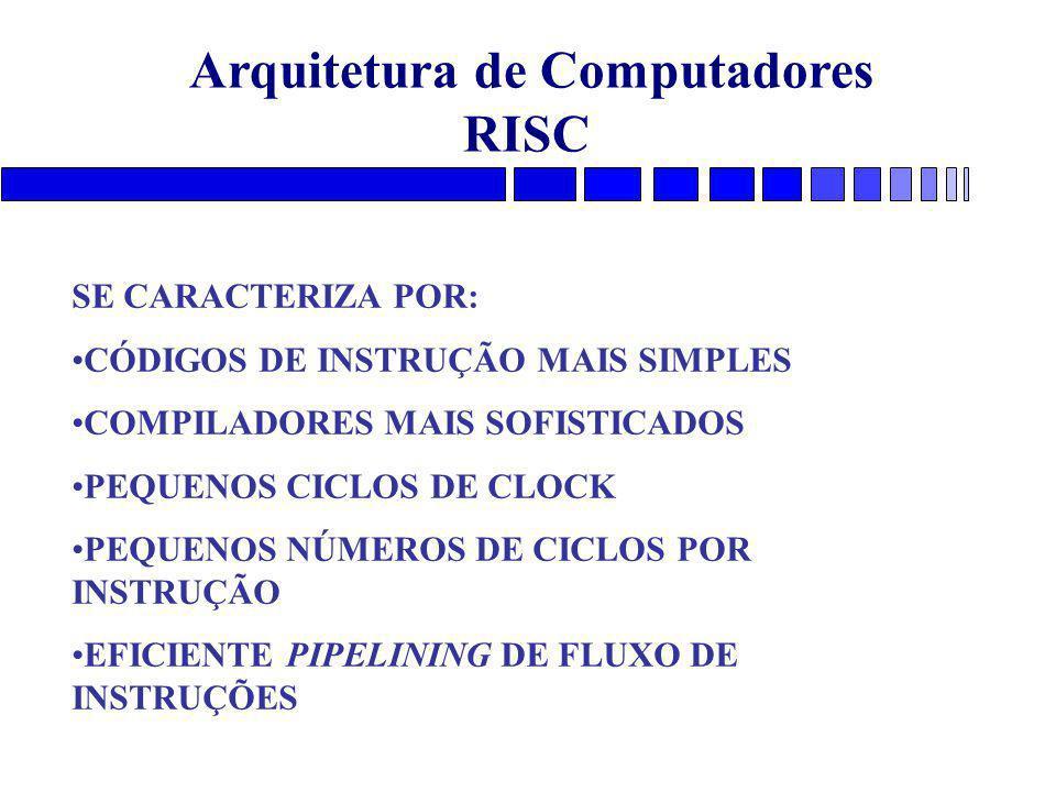 Arquitetura de Computadores RISC SE CARACTERIZA POR: CÓDIGOS DE INSTRUÇÃO MAIS SIMPLES COMPILADORES MAIS SOFISTICADOS PEQUENOS CICLOS DE CLOCK PEQUENOS NÚMEROS DE CICLOS POR INSTRUÇÃO EFICIENTE PIPELINING DE FLUXO DE INSTRUÇÕES
