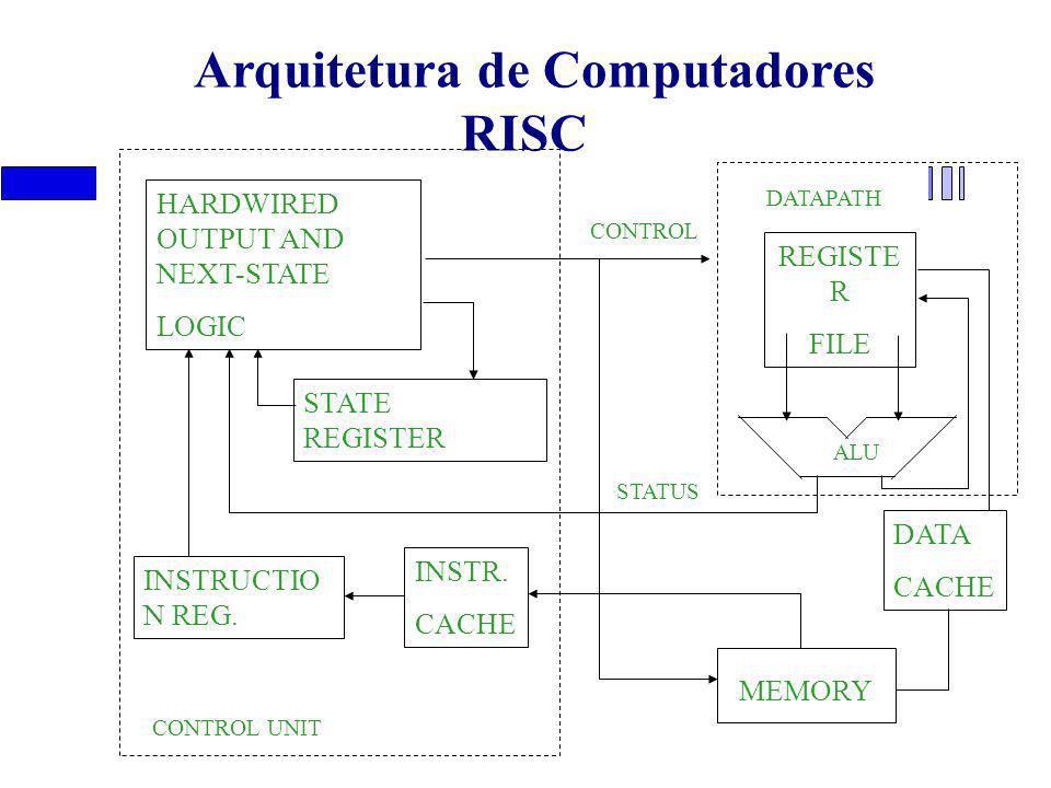 Arquitetura de Computadores RISC HARDWIRED OUTPUT AND NEXT-STATE LOGIC STATE REGISTER INSTRUCTIO N REG. REGISTE R FILE MEMORY CONTROL STATUS CONTROL U
