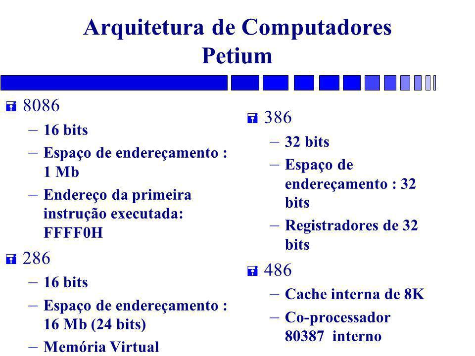 Arquitetura de Computadores Petium = 8086 – 16 bits – Espaço de endereçamento : 1 Mb – Endereço da primeira instrução executada: FFFF0H = 286 – 16 bits – Espaço de endereçamento : 16 Mb (24 bits) – Memória Virtual = 386 – 32 bits – Espaço de endereçamento : 32 bits – Registradores de 32 bits = 486 – Cache interna de 8K – Co-processador 80387 interno