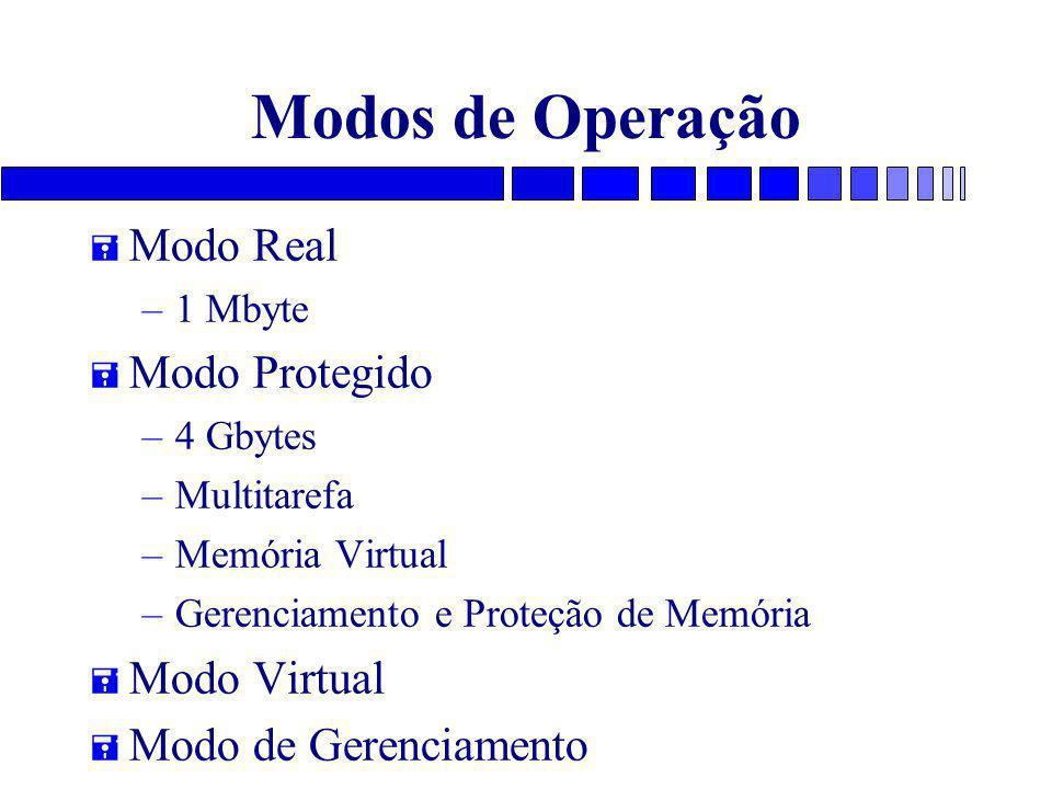 Modos de Operação = Modo Real –1 Mbyte = Modo Protegido –4 Gbytes –Multitarefa –Memória Virtual –Gerenciamento e Proteção de Memória = Modo Virtual = Modo de Gerenciamento