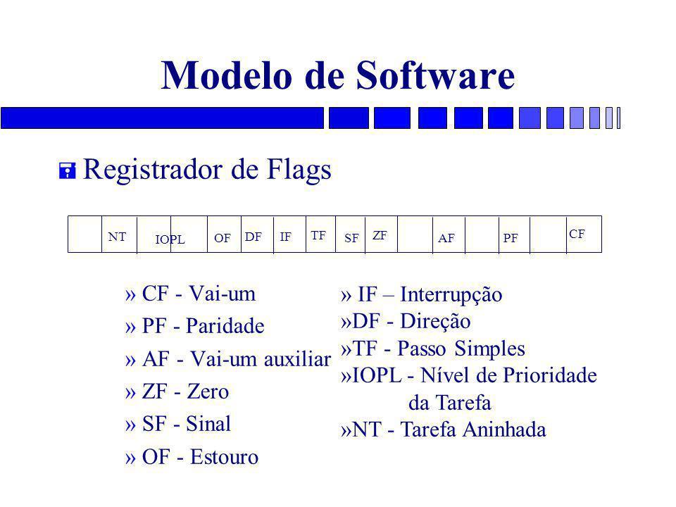 Modelo de Software = Registrador de Flags »CF - Vai-um »PF - Paridade »AF - Vai-um auxiliar »ZF - Zero »SF - Sinal »OF - Estouro NT IOPL OF DFIF TF SF ZF AFPF CF » IF – Interrupção »DF - Direção »TF - Passo Simples »IOPL - Nível de Prioridade da Tarefa »NT - Tarefa Aninhada