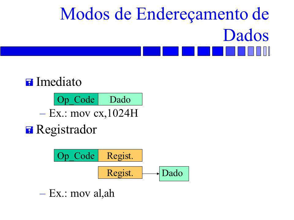 Modos de Endereçamento de Dados = Imediato –Ex.: mov cx,1024H = Registrador –Ex.: mov al,ah Op_CodeDado Op_CodeRegist. Dado