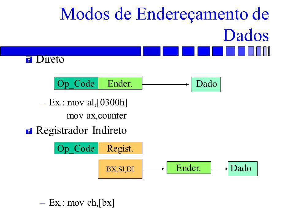 Modos de Endereçamento de Dados = Direto –Ex.: mov al,[0300h] mov ax,counter = Registrador Indireto –Ex.: mov ch,[bx] Op_CodeEnder. Dado Op_CodeRegist