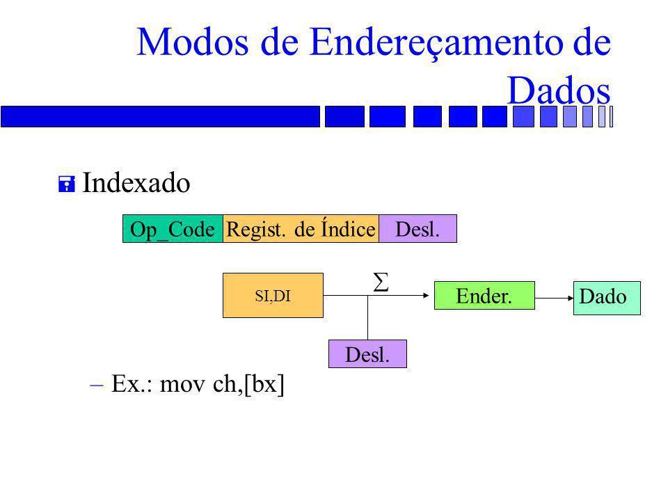 Modos de Endereçamento de Dados = Indexado –Ex.: mov ch,[bx] Op_CodeRegist. de Índice SI,DI Desl.  Dado Ender.