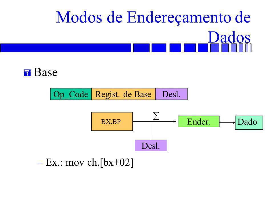 Modos de Endereçamento de Dados = Base –Ex.: mov ch,[bx+02] Op_CodeRegist. de Base BX,BP Desl.  Dado Ender.