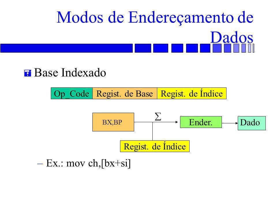 Modos de Endereçamento de Dados = Base Indexado –Ex.: mov ch,[bx+si] Op_CodeRegist.