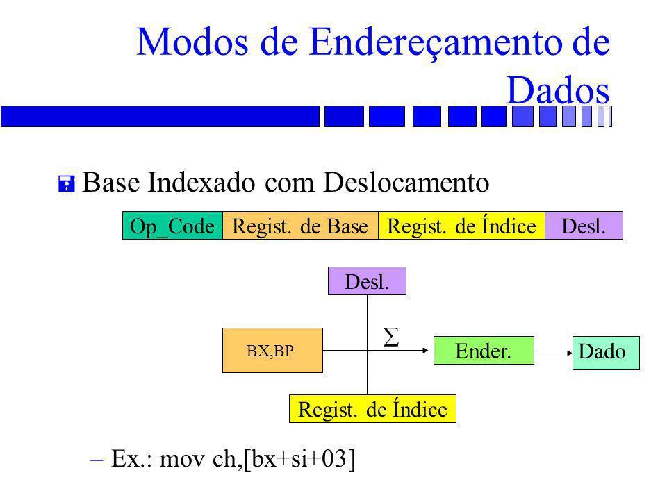 Modos de Endereçamento de Dados = Base Indexado com Deslocamento –Ex.: mov ch,[bx+si+03] Op_CodeRegist.